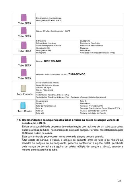 Exames e, procedimentos - AbcMed