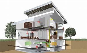 Dezentrale Lüftung Wärmerückgewinnung Test : kontrollierte wohnrauml ftung test klimaanlage und ~ Articles-book.com Haus und Dekorationen