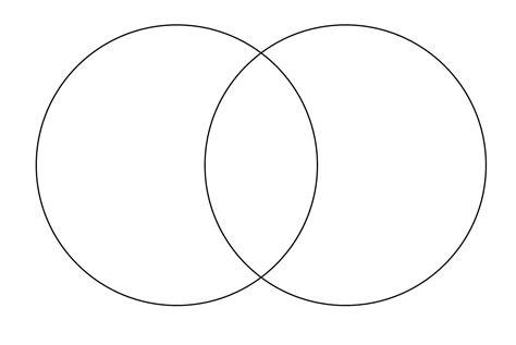 Ven Diagram For venn diagram maker lucidchart