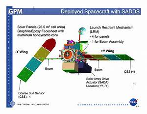 Diagram Of The Gpm Solar Array Assembly