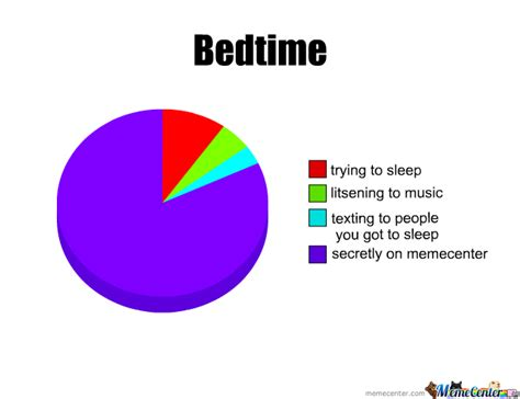 Bedtime Meme - bedtime by msawesome meme center