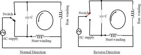 single phase ac motor wiring diagram for reversing
