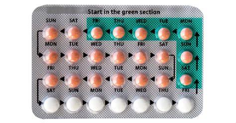 Birth Pills birth pills harm the liver and gallbladder cause