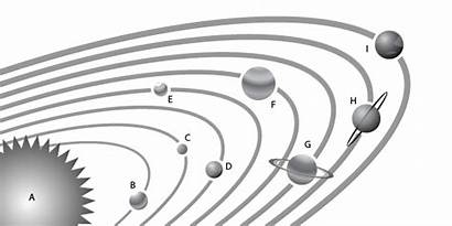 Solar System Diagram Worksheet Planets Names Space