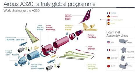 le bureau europeen l a320neo la des airs d airbus obtient permis