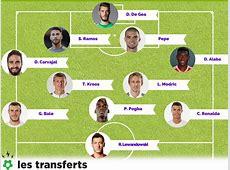 Quel mercato d'été pour le Real Madrid ? Transfert Foot