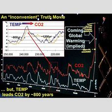 Skeptic Strategy For Talking About Global Warming  Watts Up With That?