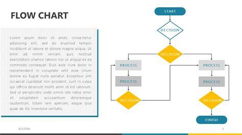 flow chart  powerpoint template