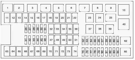 2005 Ford F 150 Xl Fuse Box Diagram by Cars Fuses 2013 Ford F 150 Fuse Panel