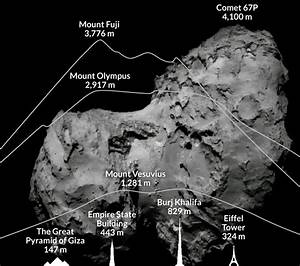 Rosetta readies for its close rendezvous with a comet ...