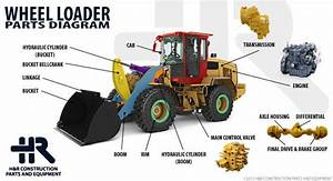 H U0026r Teardown Diagram  Wheel Loader