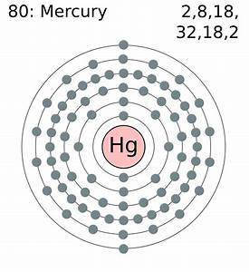1chemistry10  Mercury Is Element  80