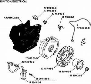 Kohler Ch395 Electrical