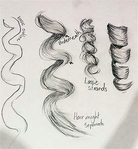 How to draw realistic looking curly hair - Quora