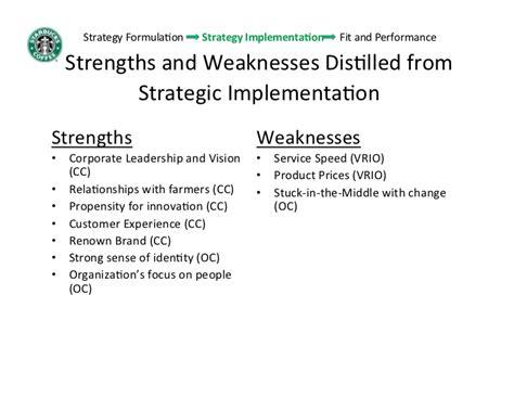 starbucks strategy