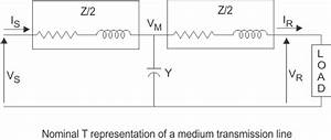 Medium Transmission Line  What Is It     Abcd Parameters