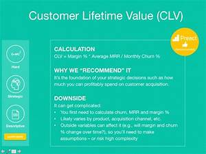 Customer Lifetime Value Berechnen : customer lifetime value clv is an essential customer success metric this is a high level ~ Themetempest.com Abrechnung