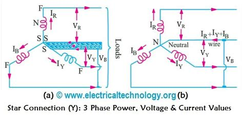 Star Connection Phase Power Voltage Current