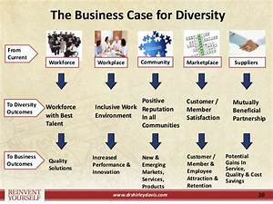 Reinventing Diversity And Your Role As Hr Professionals In An Era Of