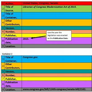 Mla Format Works Cited Template Legislative Resources Mla 8th Edition Resources