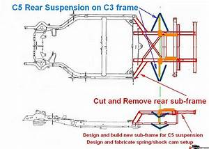 Grafting A C5 Rear Suspension On C3
