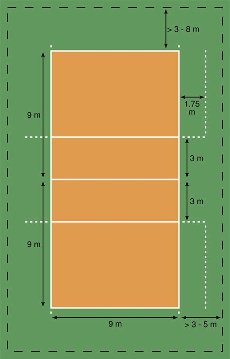 All Volleyball Court Dimensions And Size