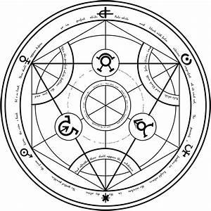Transmutation Circles and Elements