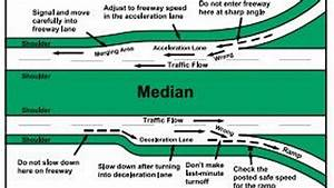 Charlotte Highway Interchanges Can Test Driving Skills