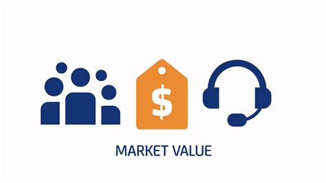 Compare Comprehensive Car Insurance Nsw by Comprehensive Car Insurance Agreed Value Versus Market