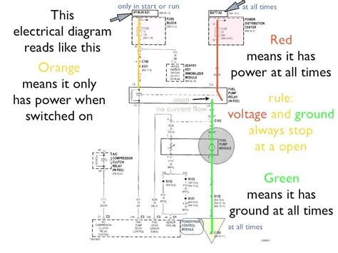 reading wiring diagrams for dummies wiring diagram and techteazer