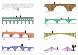 Credit 15000 Euros Sur 5 Ans : fictional bridges on euro banknotes become real amusing planet ~ Maxctalentgroup.com Avis de Voitures