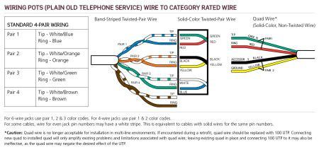 pots plain telephone service wiring leviton made