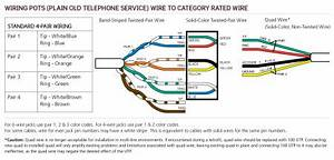 Leviton Telephone Jack Wiring Diagram : pots plain old telephone service wiring leviton made ~ A.2002-acura-tl-radio.info Haus und Dekorationen