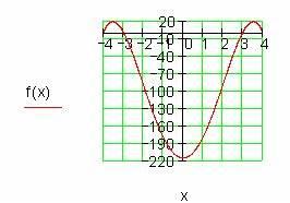 Schnittpunkte Mit Koordinatenachsen Berechnen : l sungen zu achsenschnittpunkte und nullstellenberechnung ~ Themetempest.com Abrechnung