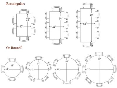6 Person Patio Set Dimensions by Identity Interiors Selecting The Right Dining Table For