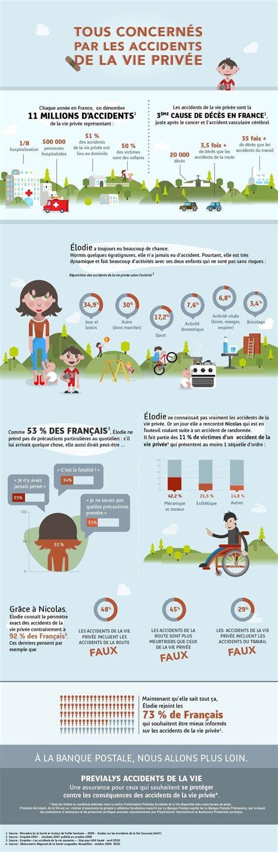 banque postale si鑒e social 17 best ideas about banque postale on fosse