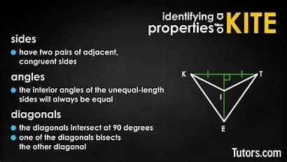 Geometry Kites Adjacent Properties Math Does Kite