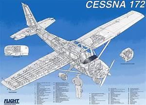 Cessna 172 R Pilots Operating Handbook Poh Pdf Free Download
