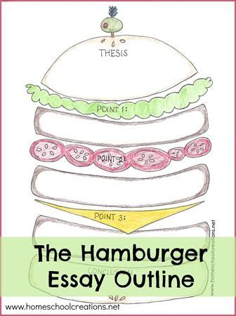 hamburger essay outline  writing printable