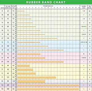 Rubber Band Size Chart Us Trefoil Rubber Bands Archives Trefoil