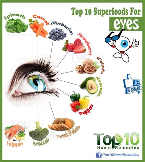 top 10 superfoods for top 10 home remedies