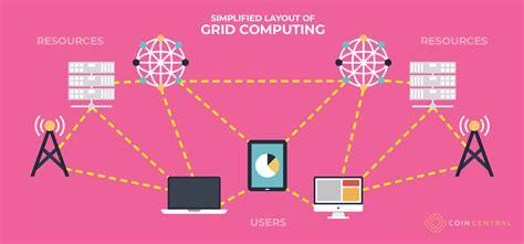 grid computing  powers  distributed cloud computing