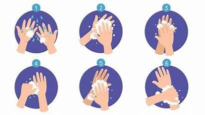 Mains Lavage Gel Hydroalcoolique Coronavirus Laver Comment