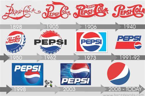 evolucion de logos comerciales taringa