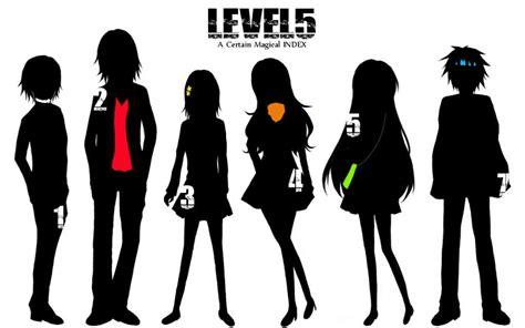 favorite level  esper  academy city anime amino