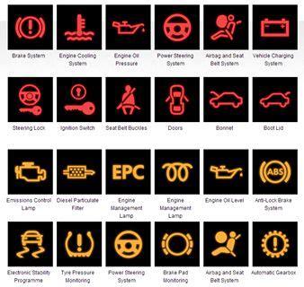 Car Dashboard Warning Lights  Driving  Pinterest  Cars. Metabolism Signs. Pawnee Murals. Gadget Decals Decals. Cloth Labels. Mosaic Tile Murals. Racing Volkswagen Decals. Piece Lettering. Design Studio Wall Murals