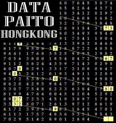 data hk paito pengeluaran hongkong   bola togel