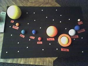 Solar System Projects For 3rd Grade Science Fair (page 2 ...