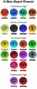 20 Base Magical Elements By Shiragahitori On DeviantArt