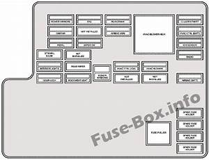 Interior Fuse Box Diagram Chevrolet Malibu 2004 2005 2006